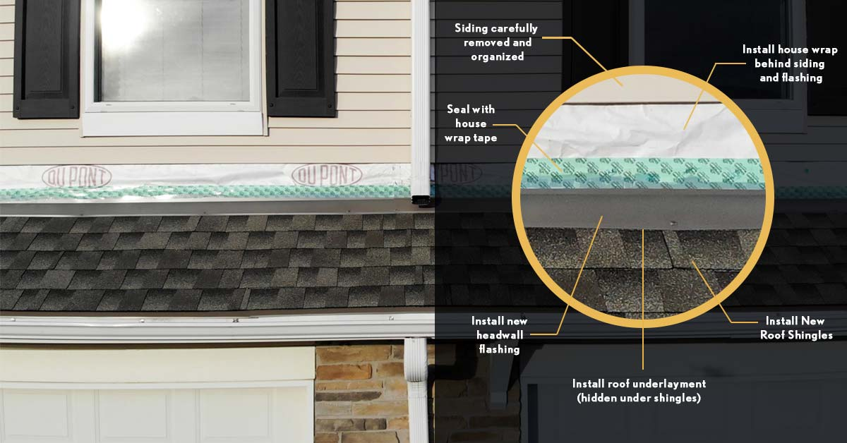 roof siding flashing diagram
