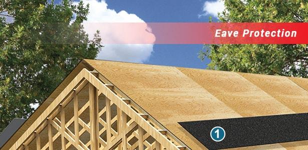 Iko Asphalt Shingle Roofing Shieldpro Plus Certified