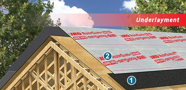 roofing system component underlayment