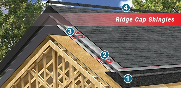 roofing system component ridge cap